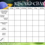 Chores, Allowances and Rewards